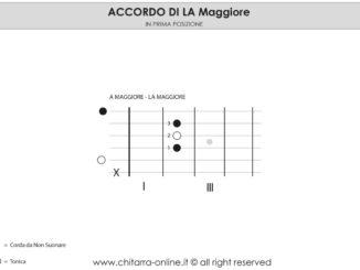 Accordo_di_A_maggiore_chitarra